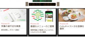 02pc-process (1)